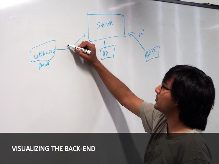 Hackathon Presentation_for blog.013